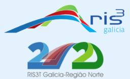 RIS3 Galicia